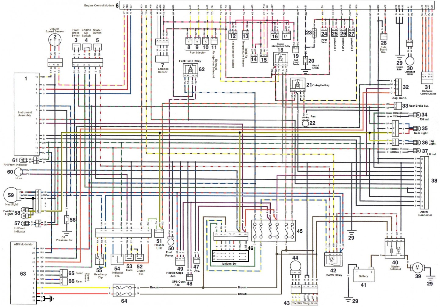 triumph tiger 1050 wiring diagram triumph adventurer 900